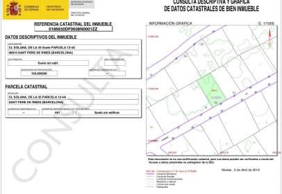 Terreno en Mas Alba-Can Lloses